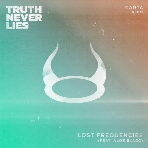 Truth Never Lies feat. Aloe Blacc