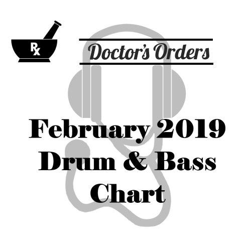 Genesis My Chart >> Doctor Genesis Feb 2019 Chart By Doctor Genesis Tracks On Beatport