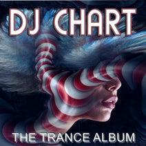 Dj-chart, Ivan Herb - The Trance Album