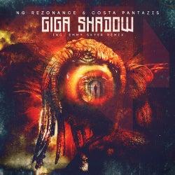 Giga Shadow