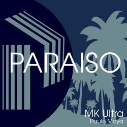 Mk Ultra (Summer 88 Mix)