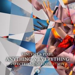 Anything & Everything (Infected Mushroom Remix)