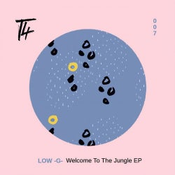 Welcome to the Jungle EP