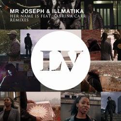Her Name Is Remixes (feat. Sabrina Carr)