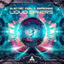 Liquid Sphere