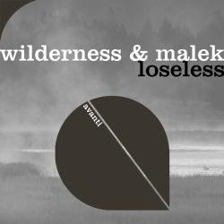 Loseless