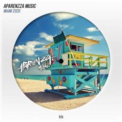 Aparenzza Music - Miami 2020
