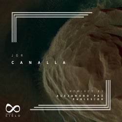 Canalla