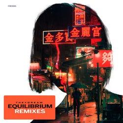 Equilibrium Remixes