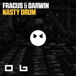 Nasty Drum
