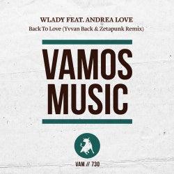 Back To Love (Yvvan Back & Zetapunk Remix)