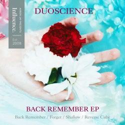 Back Remember EP