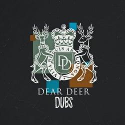 Warehouse Feeling from Dear Deer Dubs on Beatport