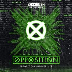 Opposition / Higher VIP