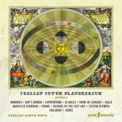 Italian Synth Planetarium - Sistema 3