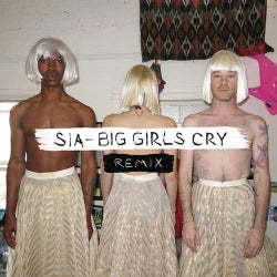 Chandelier (Cutmore Club Remix) by Sia on Beatport
