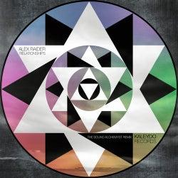 Relationships (The Sound Alchemyst Remix)
