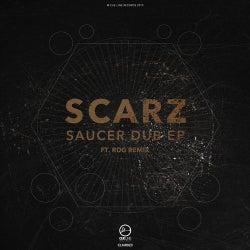 Saucer Dub EP