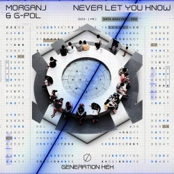 Never Let You Know - Extended Mix