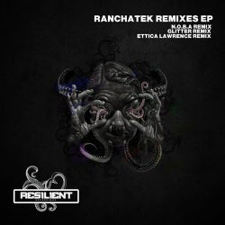 Invasion Remixes EP