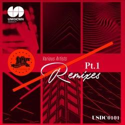 The Best of Remixes, Pt. 1