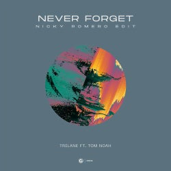 Never Forget - Nicky Romero Extended Edit