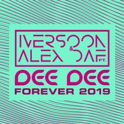 Forever 2019