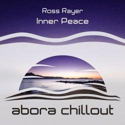 Ross Rayer Releases on Beatport