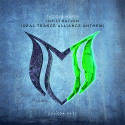 Infiltration (Ural Trance Alliance Anthem)