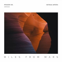 Miles From Mars: Mission 01