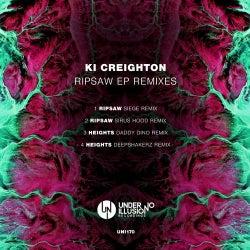 Ripsaw EP Remixes