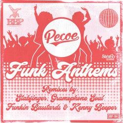 Funk Anthems