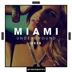 Miami Underground 2020