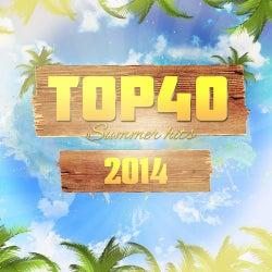Top 40 DJ's Tracks & Releases on Beatport