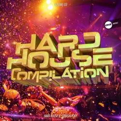 DJ Lara Tracks & Releases on Beatport