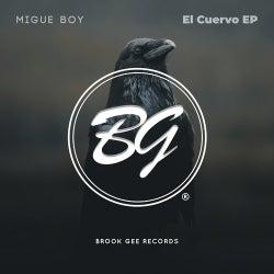 El Cuervo EP