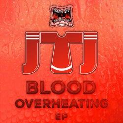 Blood Overheating
