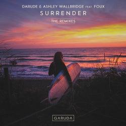 Surrender - The Remixes