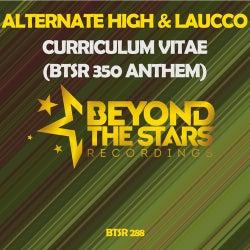 Curriculum Vitae (BTSR 350 Anthem)