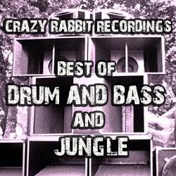 DJ Breaks Tracks & Releases on Beatport