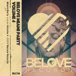 BeLove Miami Party, Vol. 4