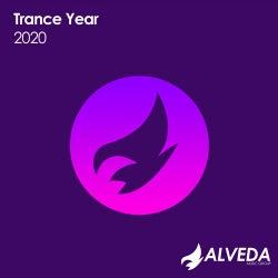 Trance Year 2020