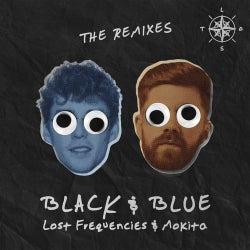 Black & Blue - The Remixes