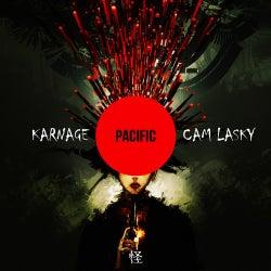 Pacific Part.1