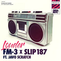 Louder (feat. Javo Scratch)