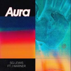 Image result for aura sj lewis