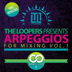 The Loopers Presents Arpeggios For Mixing Vol.1