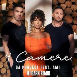 dancer in the dark geom remix download