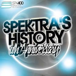 Spektra's History, Vol. 8: 11th Anniversary