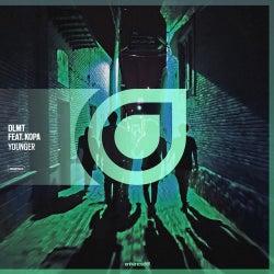 Dance Releases :: Beatport